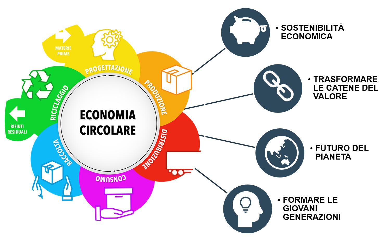 economia_circolare-feralpi